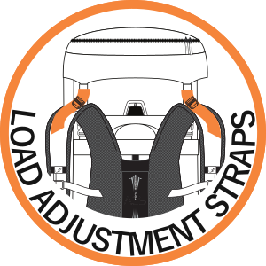 Load Adjusment Straps