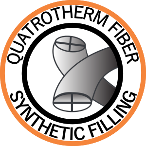 Synthetic filling: Quatrotherm® hollow fiber